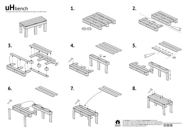 plano sobre como hacer una mesa con un palet