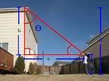 trigonometria para medir alturas