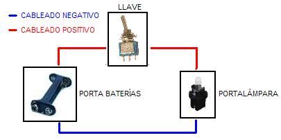 Diagrama de conexión