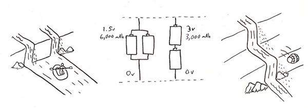 analogia agua y electricidad