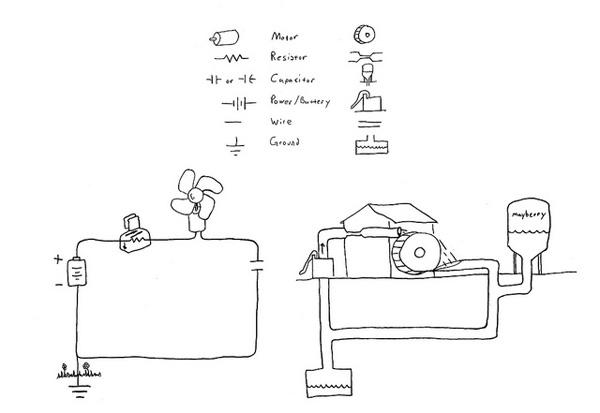 equivalencia componentes electrónicos y agua