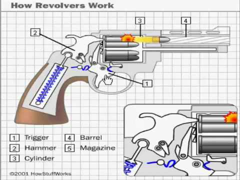 Popup sw Lframe furthermore Watch likewise o Funcionan Armas together with Smith And Wesson 320 Revolving Rifle Revolver Rear Sight Nos Minty Pre 1898 Antique Gun Parts together with E Lefaucheux 7mm Pinfire Revolver Explained Ebook By Hlebooks. on smith wesson revolver parts diagram