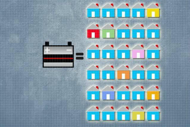 Reciclar Baterías de coche en placas solares