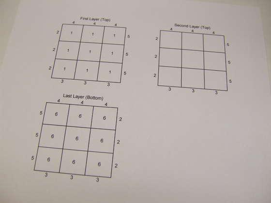 esquema capas del cubo rubik