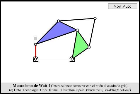 mecanismo clásico de watt