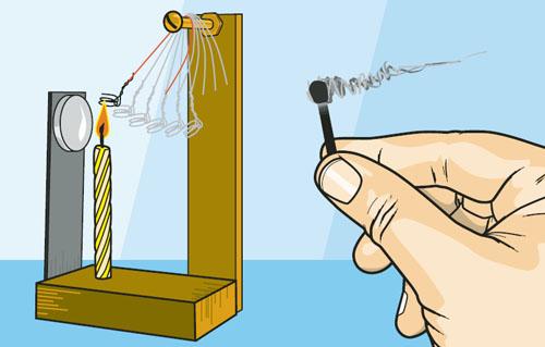 kung giunsa ang paghimo sa usa ka curie nga epekto magnetikong motor
