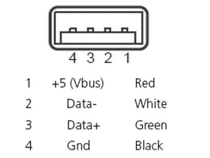 como hacer un cargador para ipod nano classic y touch