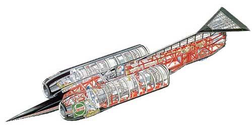 coche supersónico thrust