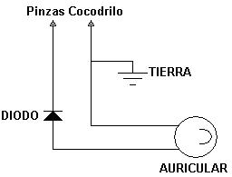 Diagrama del circuito - Etapa de Audio