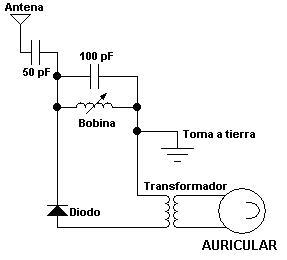 Diagrama del circuito terminado, para la conexion con transformador