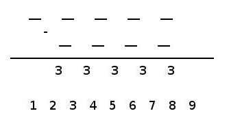enigma matemático del 3