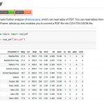 Cómo convertir tablas de PDF a Excel o CSV con Tabula